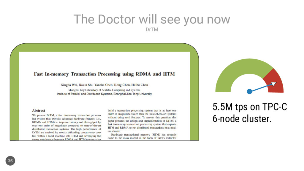DrTM The Doctor will see you now 36 5.5M tps on...
