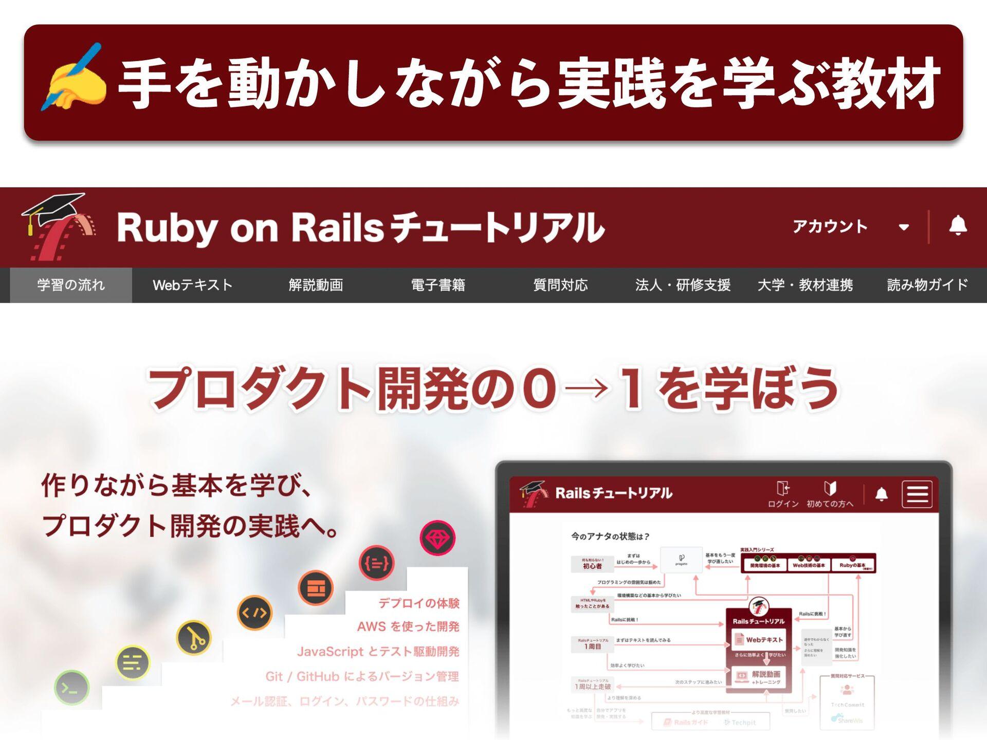 Rails Tutorialɹ  ӳޠ൛IUUQTSBJMTUVUPSJBMPS...