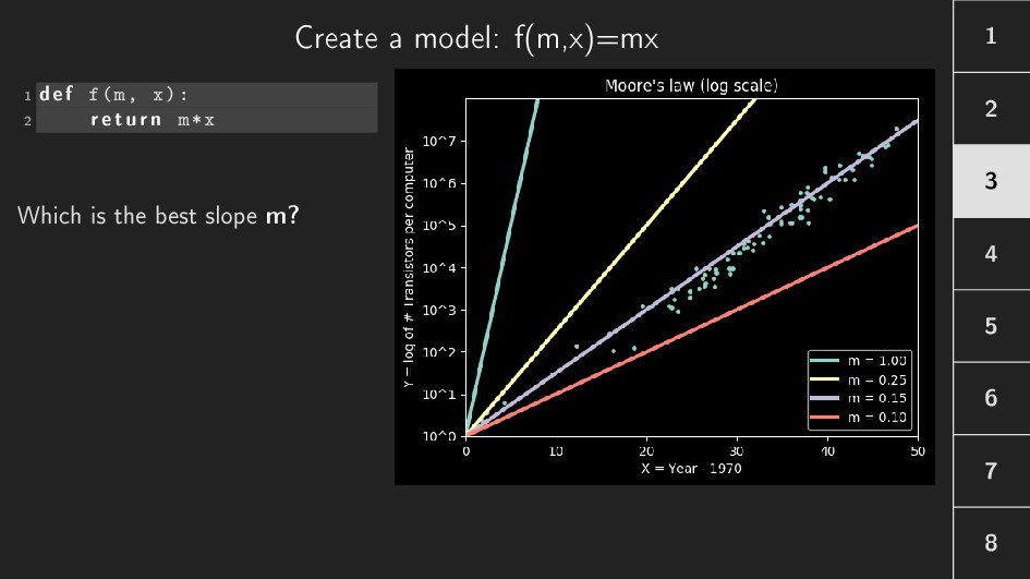 1 2 3 4 5 6 7 8 Create a model: f(m,x)=mx 1 def...