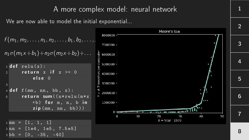 1 2 3 4 5 6 7 8 A more complex model: neural ne...