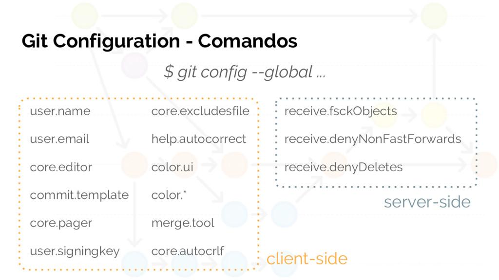 Git Configuration - Comandos $ git config --glo...