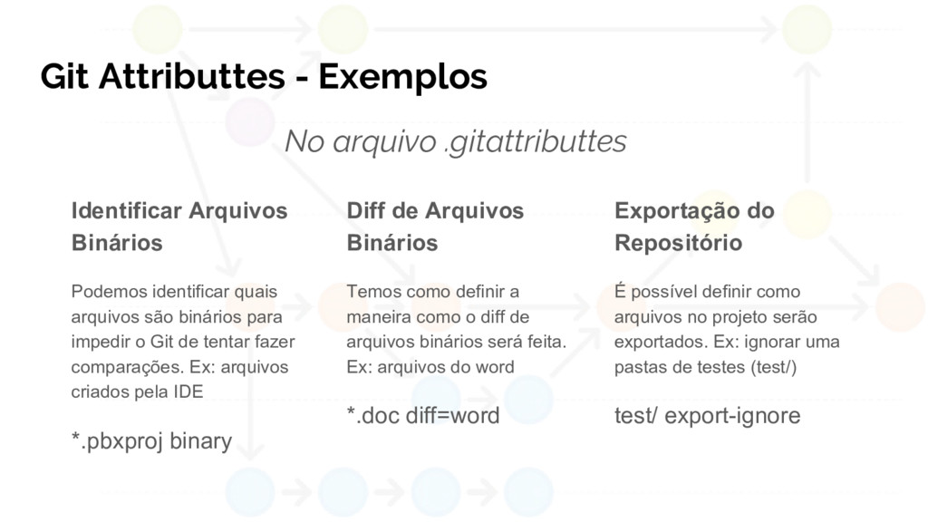 Identificar Arquivos Binários Podemos identific...