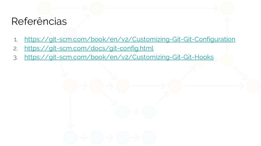 Referências 1. https://git-scm.com/book/en/v2/C...