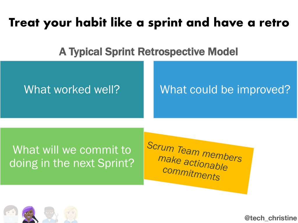 @tech_christine Treat your habit like a sprint ...
