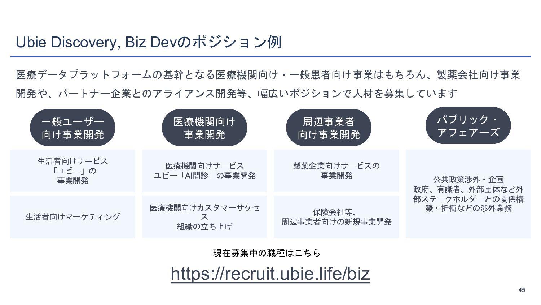 45 Ubieの組織構成:Ubie Discovery, Ubie Customer Scie...