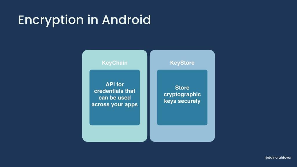 Encryption in Android @ddinorahtovar KeyChain K...