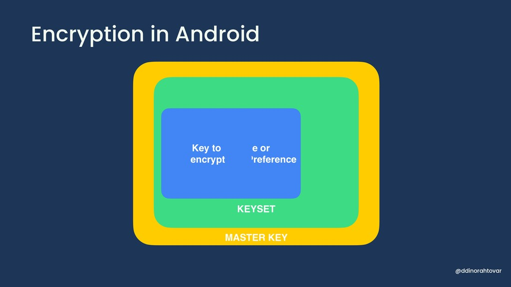Encryption in Android MASTER KEY KEYSET File or...