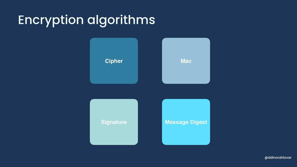 Encryption algorithms Cipher Mac Signature Mess...