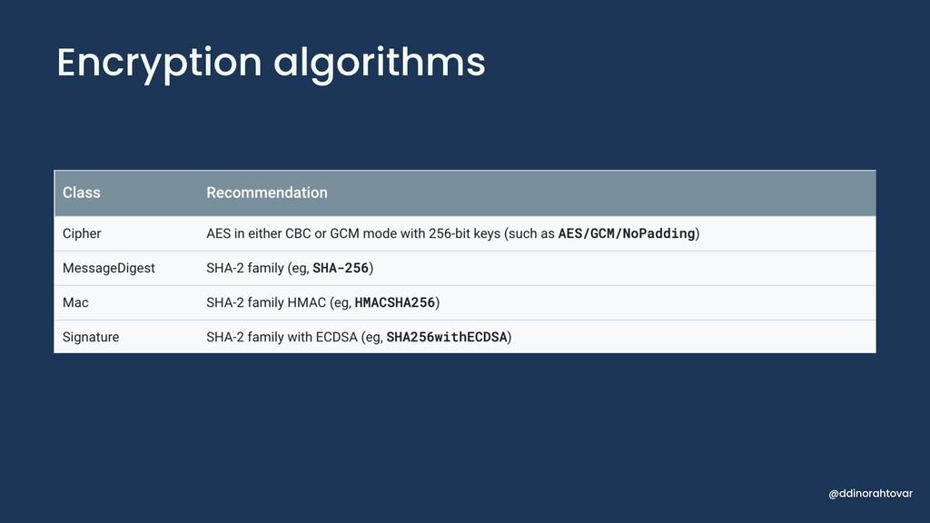 Encryption algorithms @ddinorahtovar