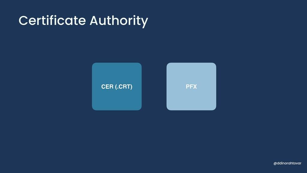 Certificate Authority @ddinorahtovar CER (.CRT)...