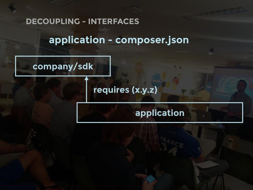 DECOUPLING - INTERFACES application - composer....