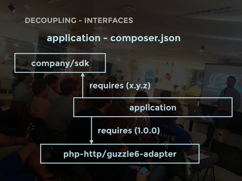 DECOUPLING - INTERFACES php-http/guzzle6-adapte...