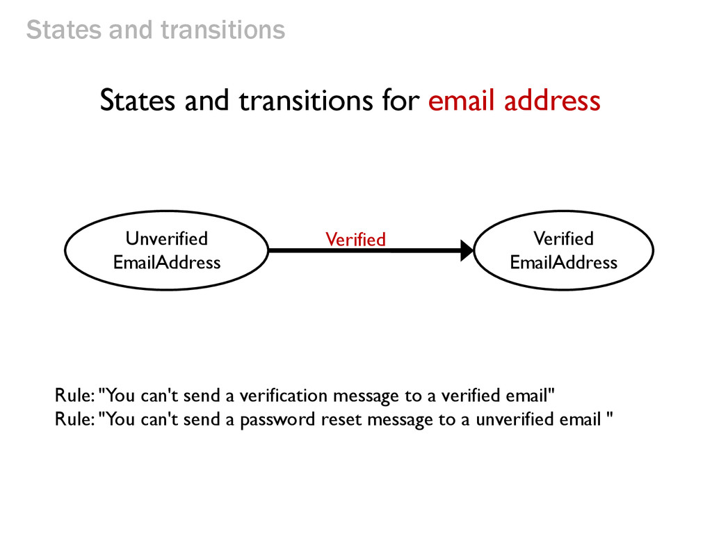 States and transitions Unverified EmailAddress ...
