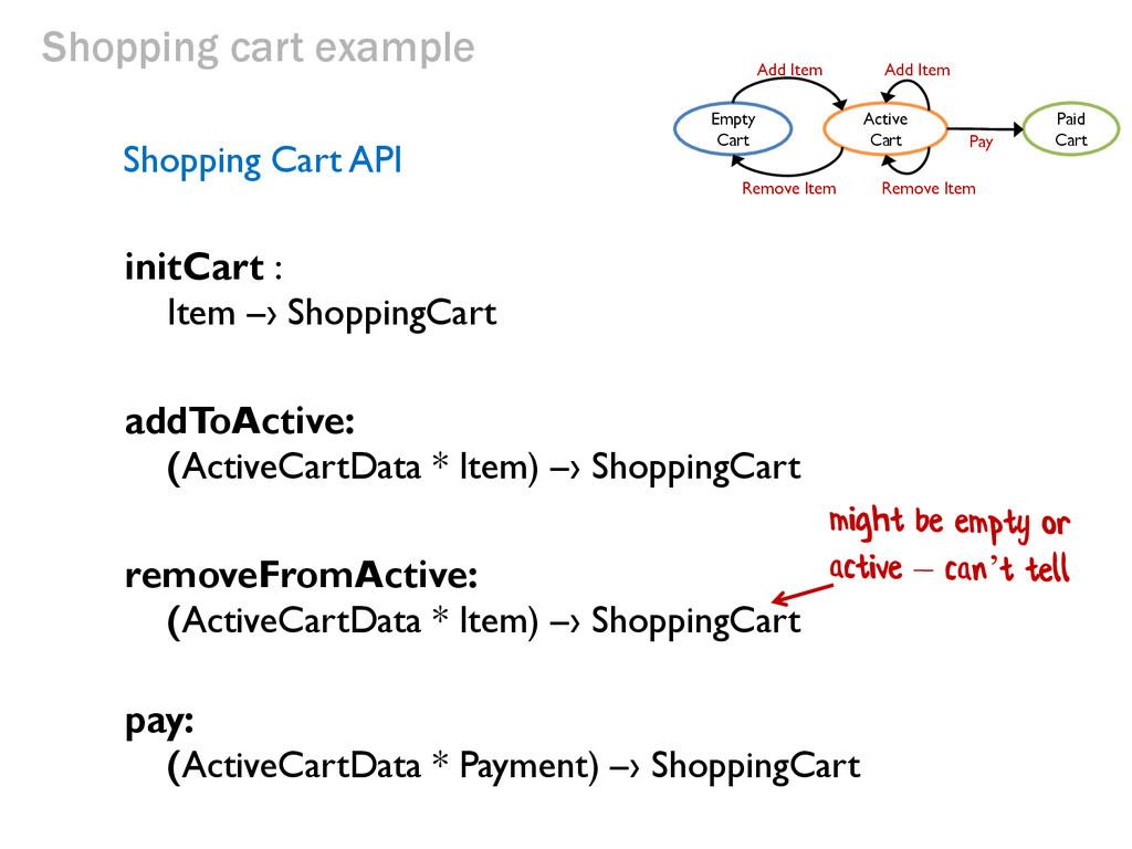 Shopping cart example initCart : Item –› Shoppi...