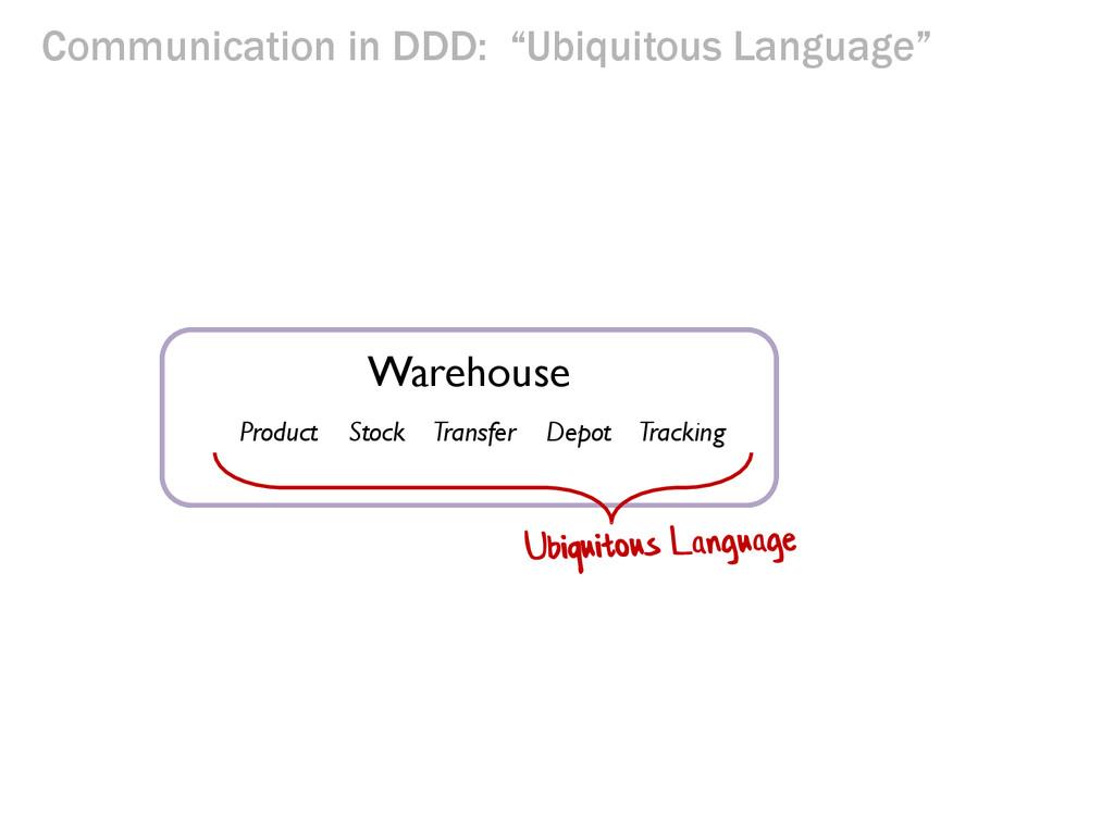 "Communication in DDD: ""Ubiquitous Language"" Che..."