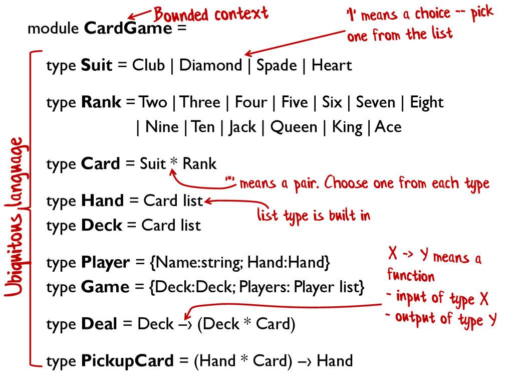 module CardGame = type Suit = Club | Diamond | ...