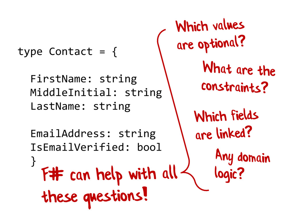 Prologue: F# can help type Contact = { FirstNam...