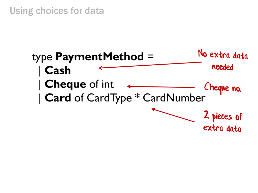 Using choices for data type PaymentMethod = | C...