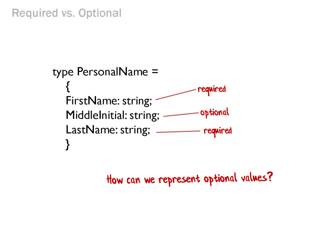 Required vs. Optional type PersonalName = { Fir...