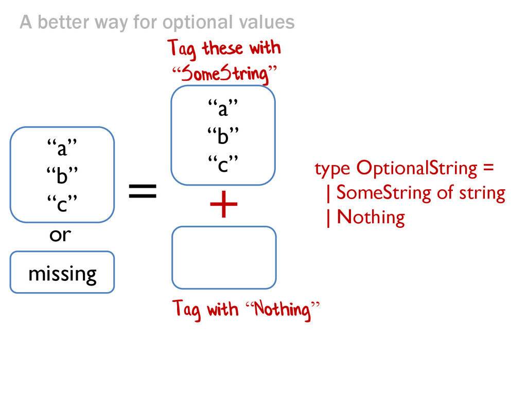 """A better way for optional values + = """"a"""" """"b"""" """"c..."""