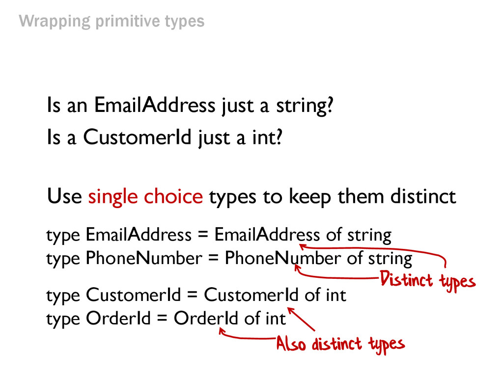 Wrapping primitive types Is an EmailAddress jus...