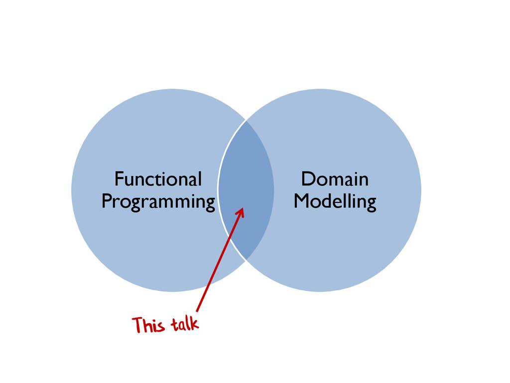 Functional Programming Domain Modelling