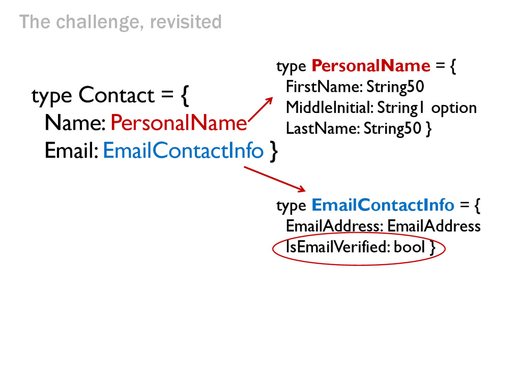 type Contact = { Name: PersonalName Email: Emai...