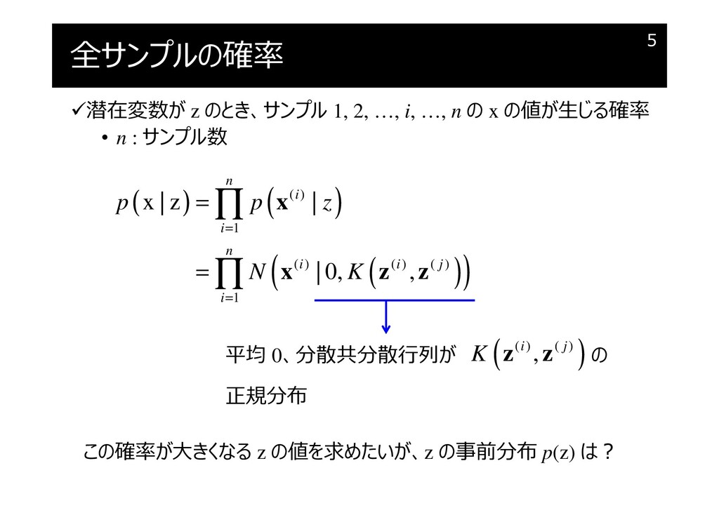 全サンプルの確率 潜在変数が z のとき、サンプル 1, 2, …, i, …, n の x...