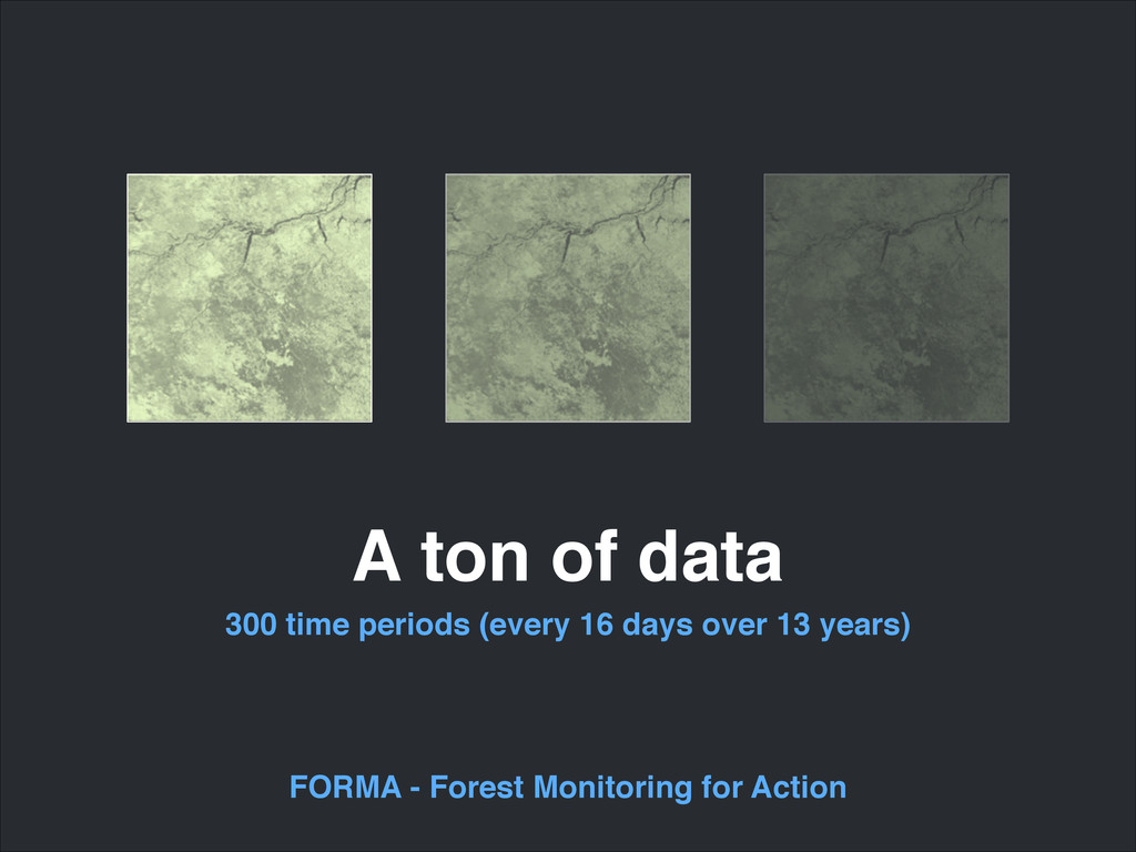 A ton of data 300 time periods (every 16 days o...