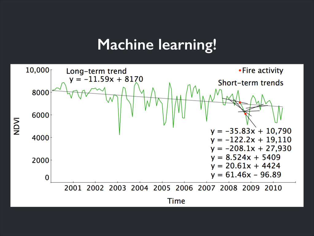 Machine learning!