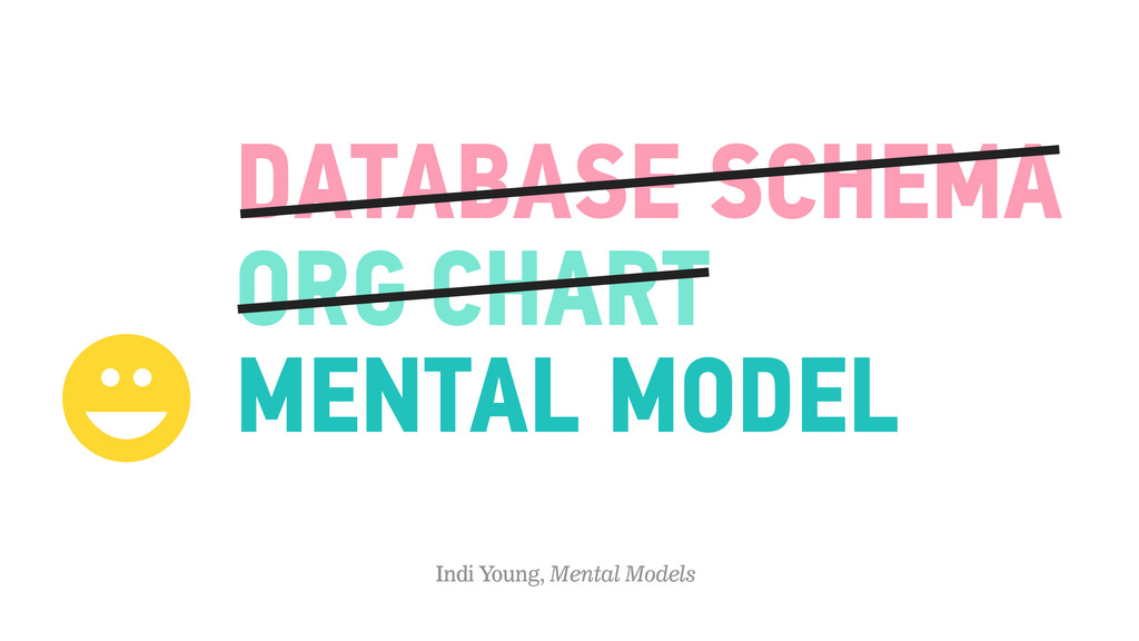 Indi Young, Mental Models DATABASE SCHEMA ORG C...