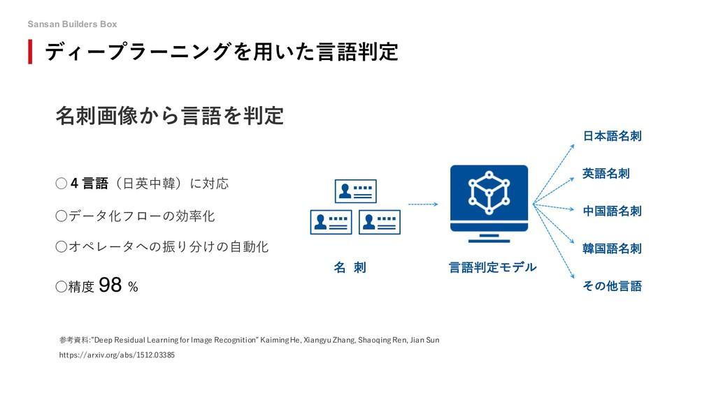Sansan Builders Box 名刺画像から⾔語を判定 ○̐ݴޠ(⽇英中韓)に対応 ○...