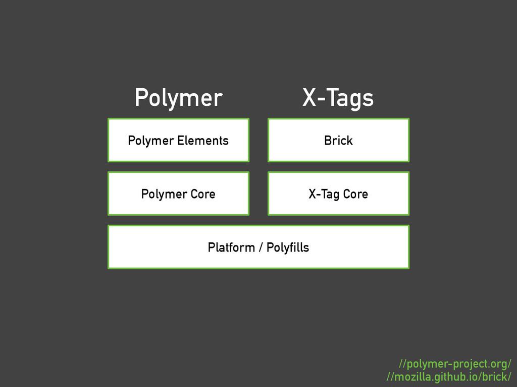 Platform / Polyfills Polymer Core Polymer Eleme...