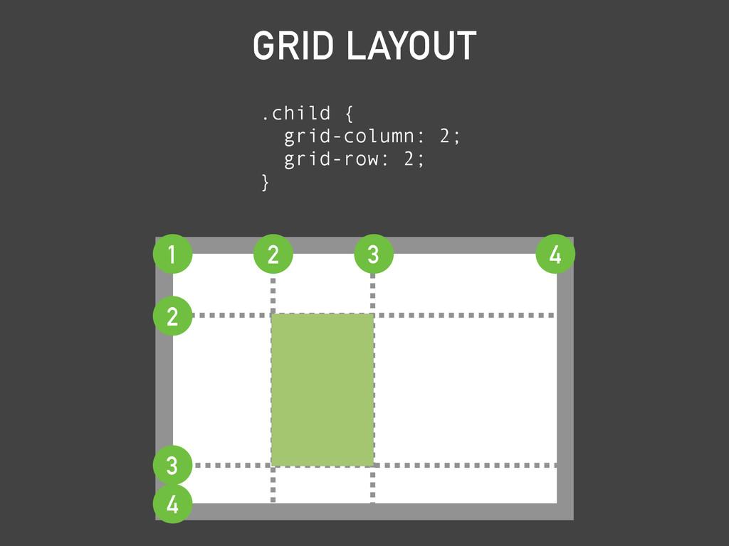 GRID LAYOUT .child { grid-column: 2; grid-row: ...
