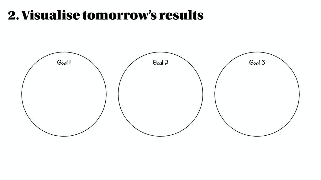 2. Visualise tomorrow's results Goal 1 Goal 2 G...
