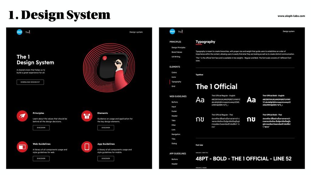 1. Design System www.aleph-labs.com