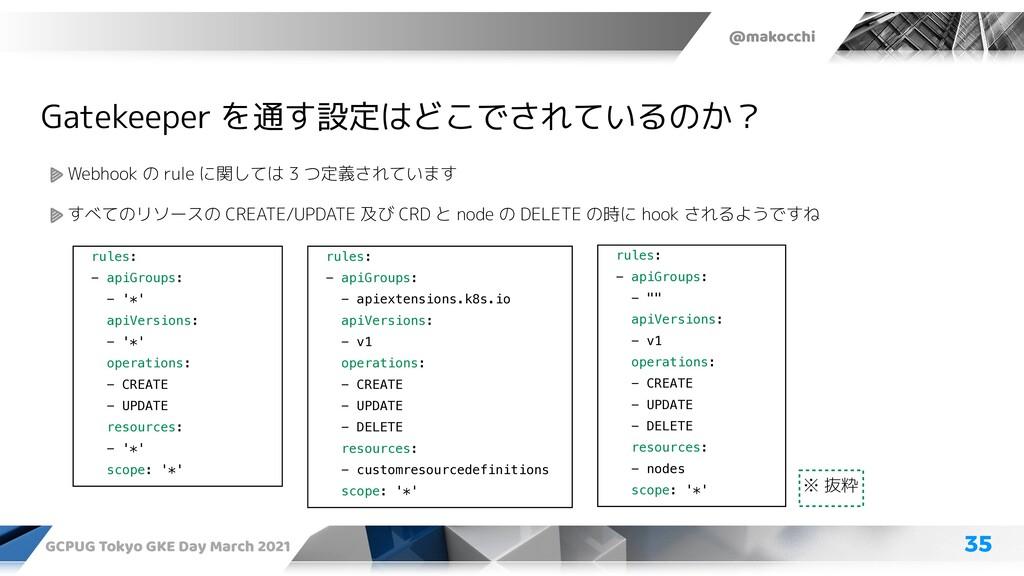@makocchi GCPUG Tokyo GKE Day March 2021 35 Gat...