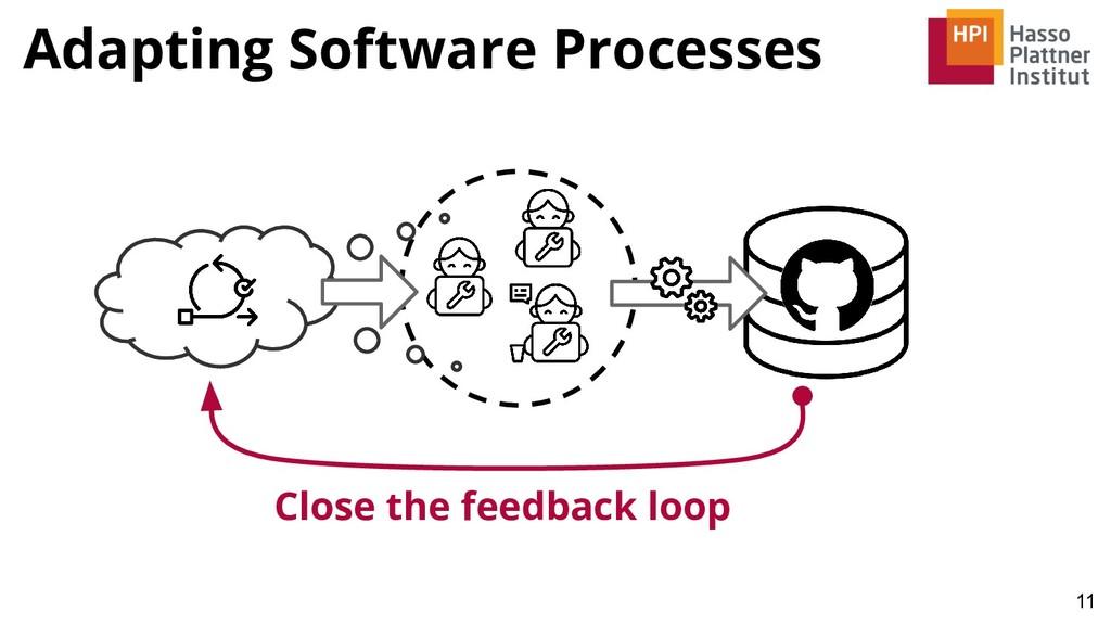Adapting Software Processes 11 Close the feedba...