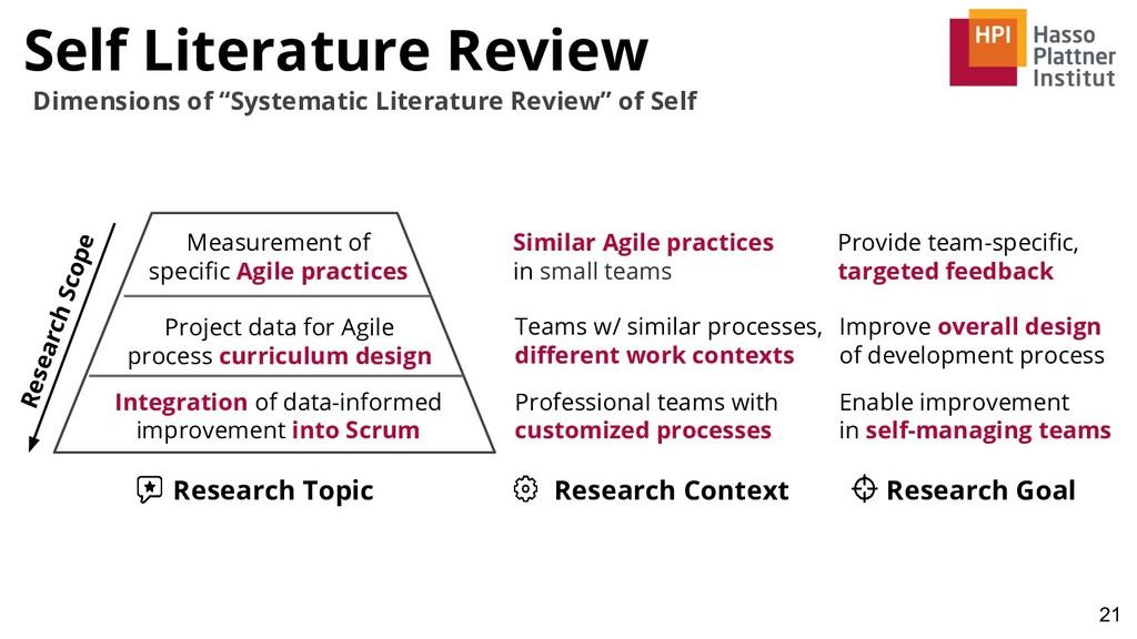 Integration of data-informed improvement into S...