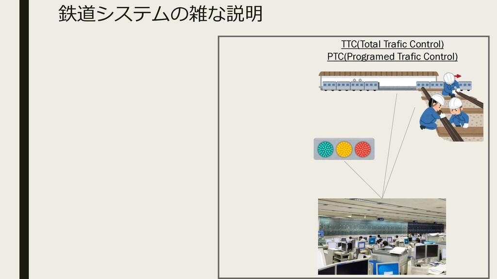 鉄道システムの雑な説明 TTC(Total Trafic Control) PTC(Progr...