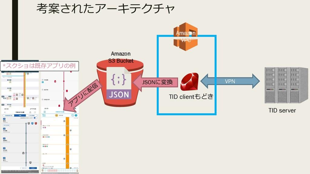 考案されたアーキテクチャ TID server TID clientもどき VPN Amazo...