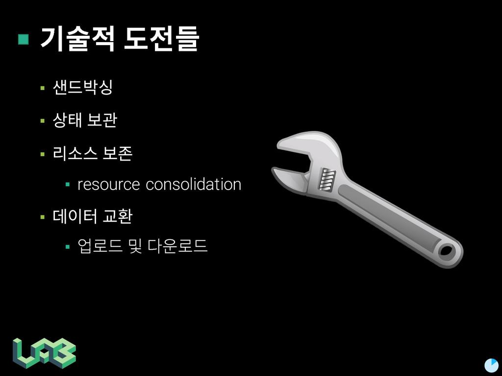 믾쿮헏 솒헒슲 ▪ 캚슪짣킿 ▪ 캏 쫂뫎 ▪ 읺콚큲 쫂홂 ▪ resource conso...