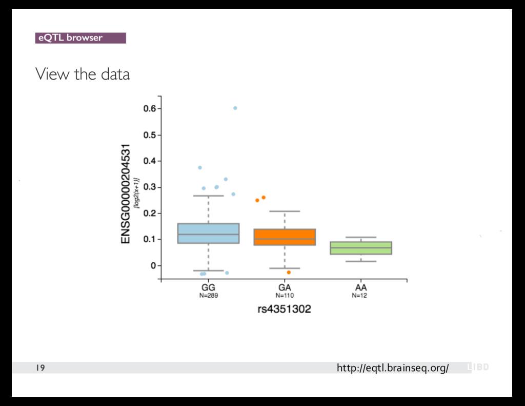 eQTL browser View the data 19 http://eqtl.brain...