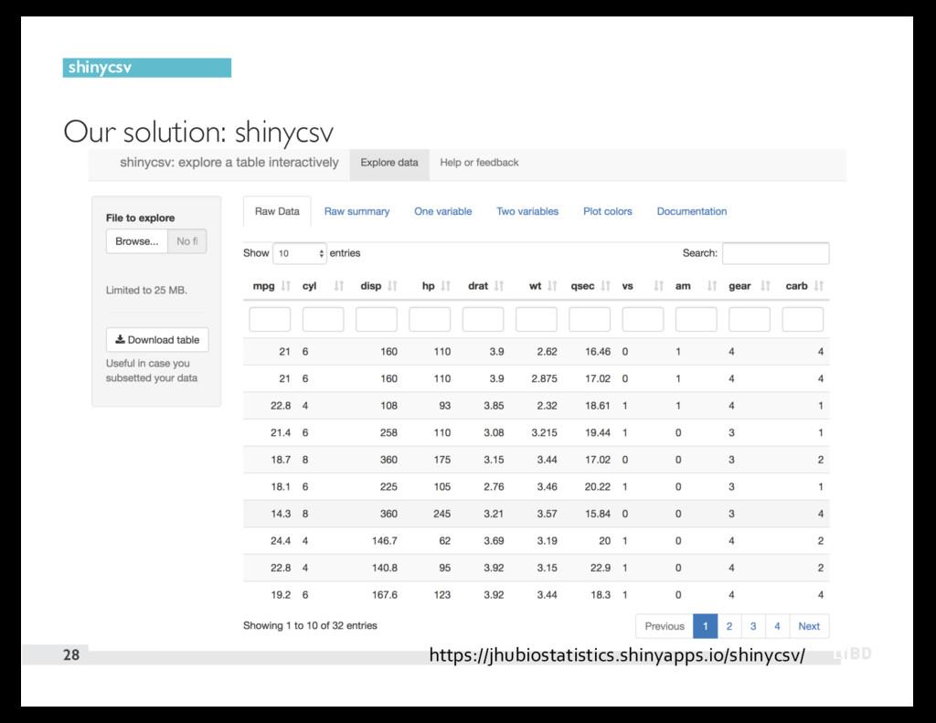 Our solution: shinycsv 28 shinycsv https://jhub...