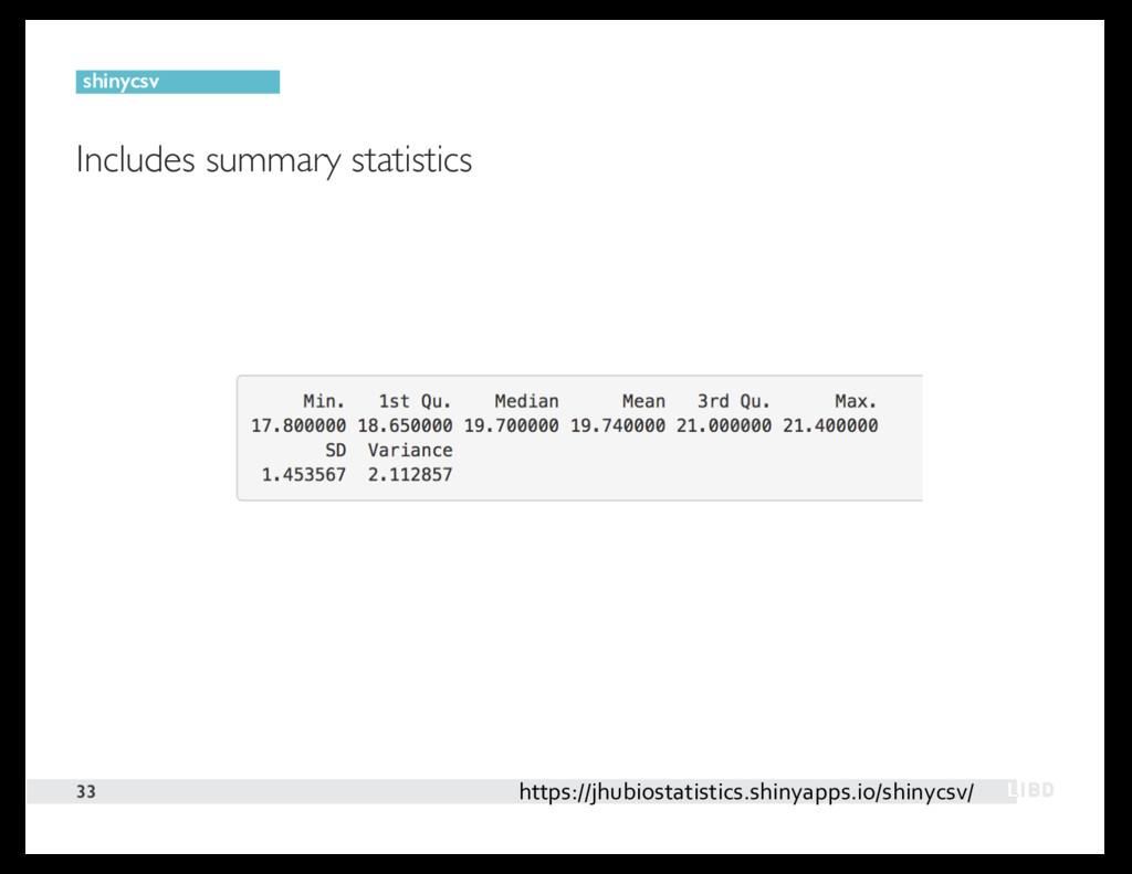 Includes summary statistics 33 shinycsv https:/...