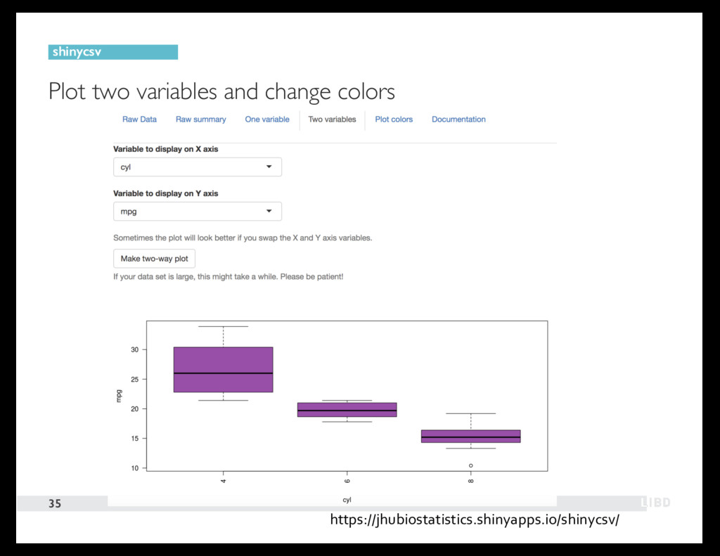 Plot two variables and change colors 35 shinycs...