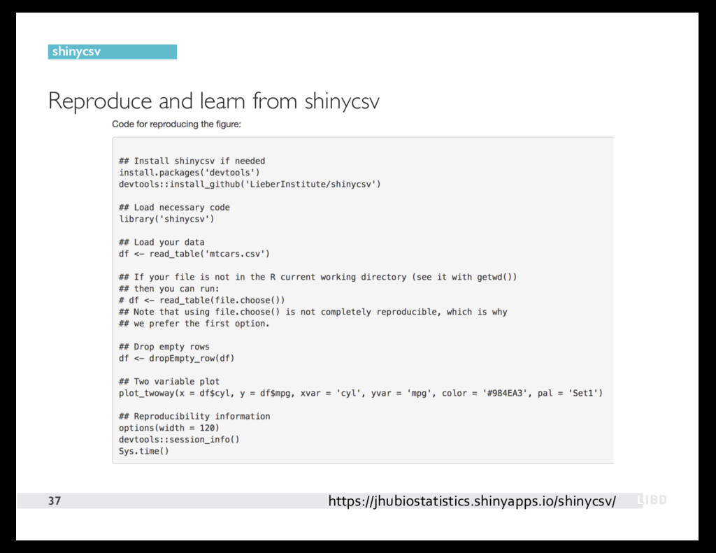Reproduce and learn from shinycsv 37 shinycsv h...