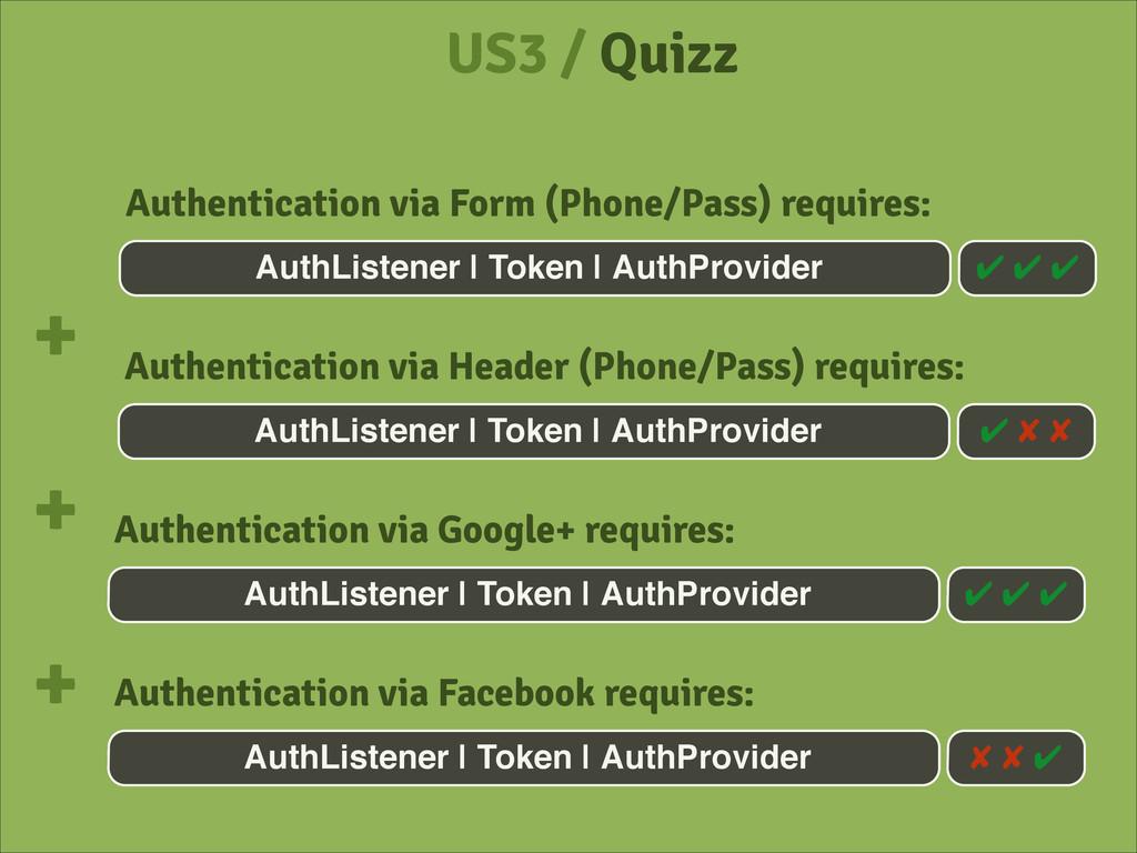 US3 / Quizz Authentication via Form (Phone/Pass...
