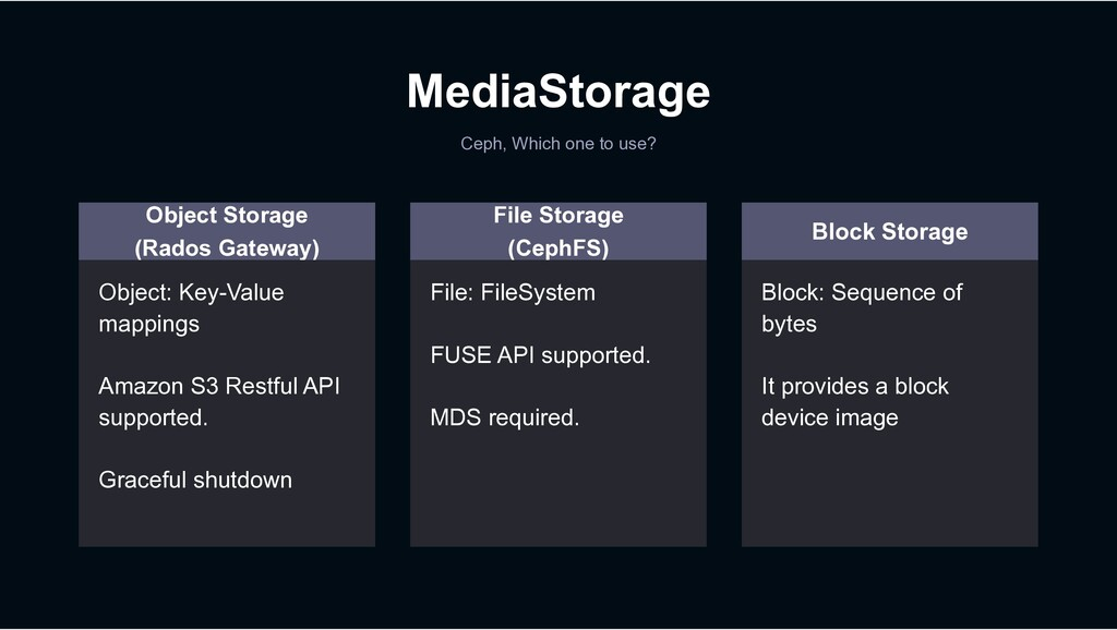 MediaStorage Ceph, Which one to use? Object Sto...