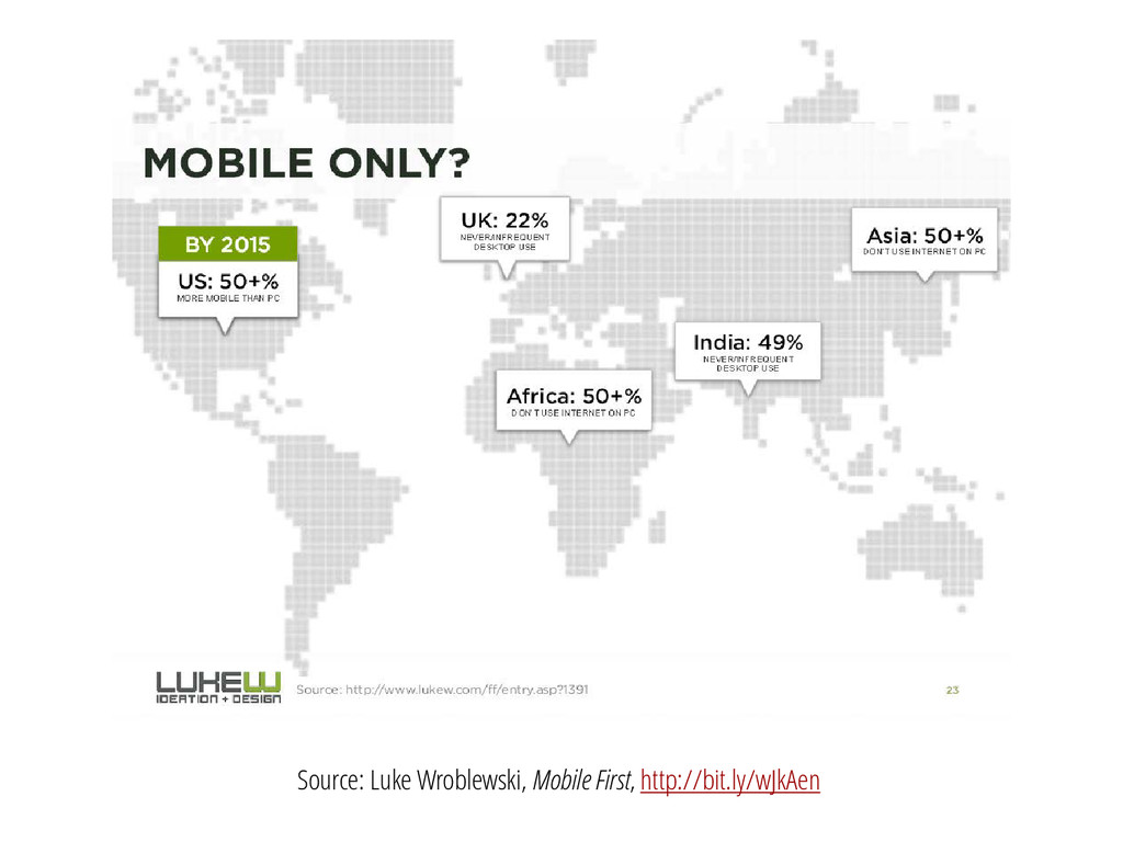 Source: Luke Wroblewski, Mobile First, http://b...
